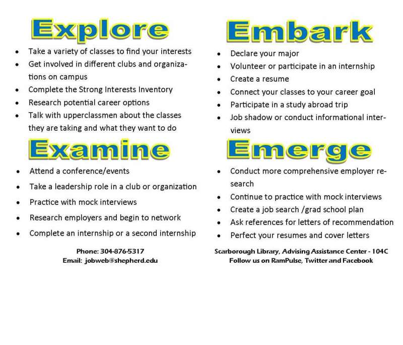 Shepherd University | Career Planning- Your 4 Phase Plan