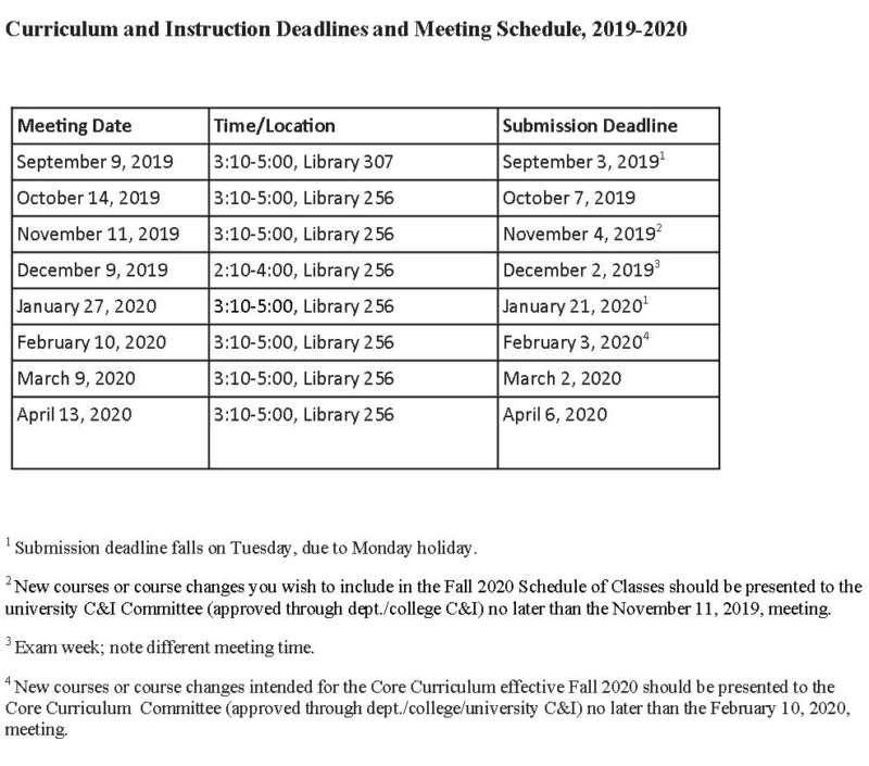 Schedule C 2020.2020 Schedule C Form Schedule 2020 Hermanbroodfilm