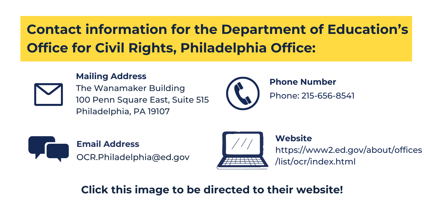 """white background, top center is a yellow rectangle with navy blue text that reads """"Contact information for the Department of Education's Officefor Civil Rights,Philadelphia Office"""". underneath on the left has an image of an envelope, with text on the right that reads """"mailing address, The Wanamaker Building, 100 Penn Square East, Suite 515, Philadelphia, PA 19107."""" underneath is an image of message icons, and on the right reads """"email address: OCR.Philadelphia@ed.gov"""" on the top right there is an image of a phone in a circle, and on the right reads """"phone number: 215-656-8541."""" underneath is an image of a laptop, and on the right reads """"website: https://www2.ed.gov/about/offices/list/ocr/index.html"""" on the bottom of the image, there is text that reads """"click this image to be directed to their website!"""""""