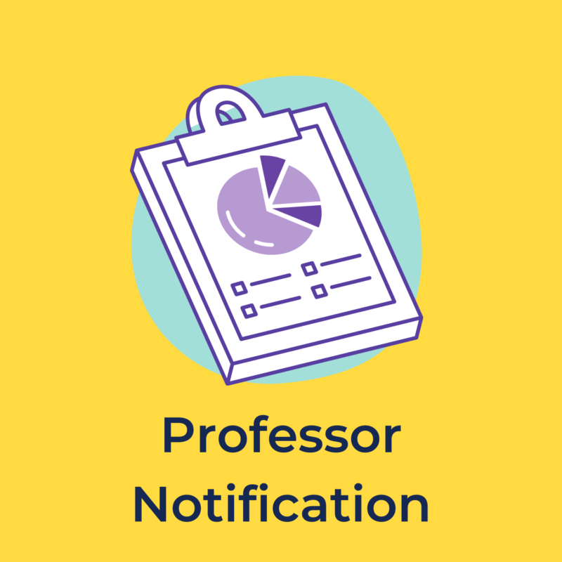 """yellow background, in the center is a clipboard with a document on it, and below it reads """"professor notification"""""""